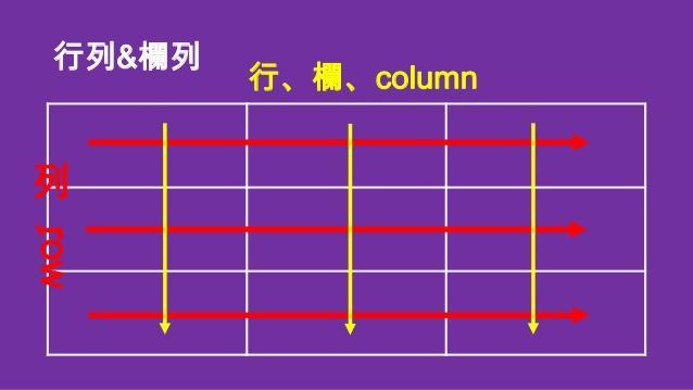 Row & Column